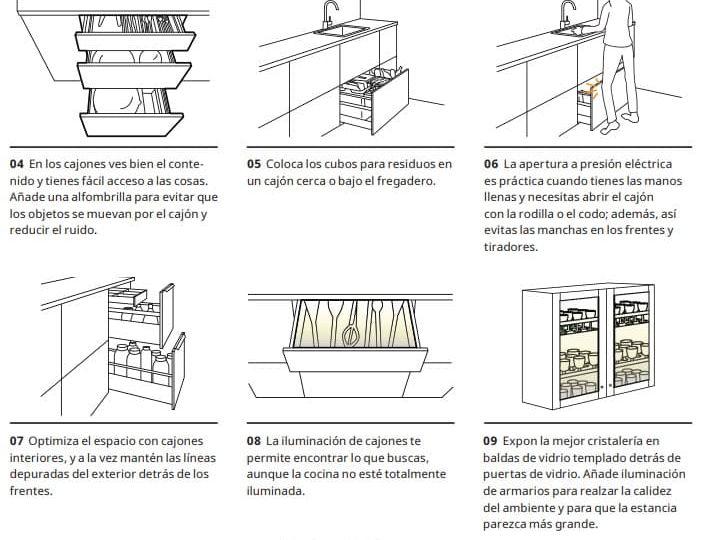 cambiar-puertas-armarios-cocina-tips-para-montar-en-tu-cocina