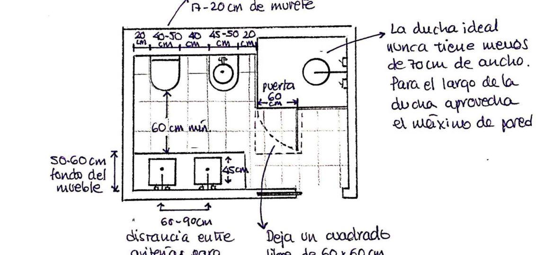 dibujo-bano-consejos-para-instalar-en-el-bano